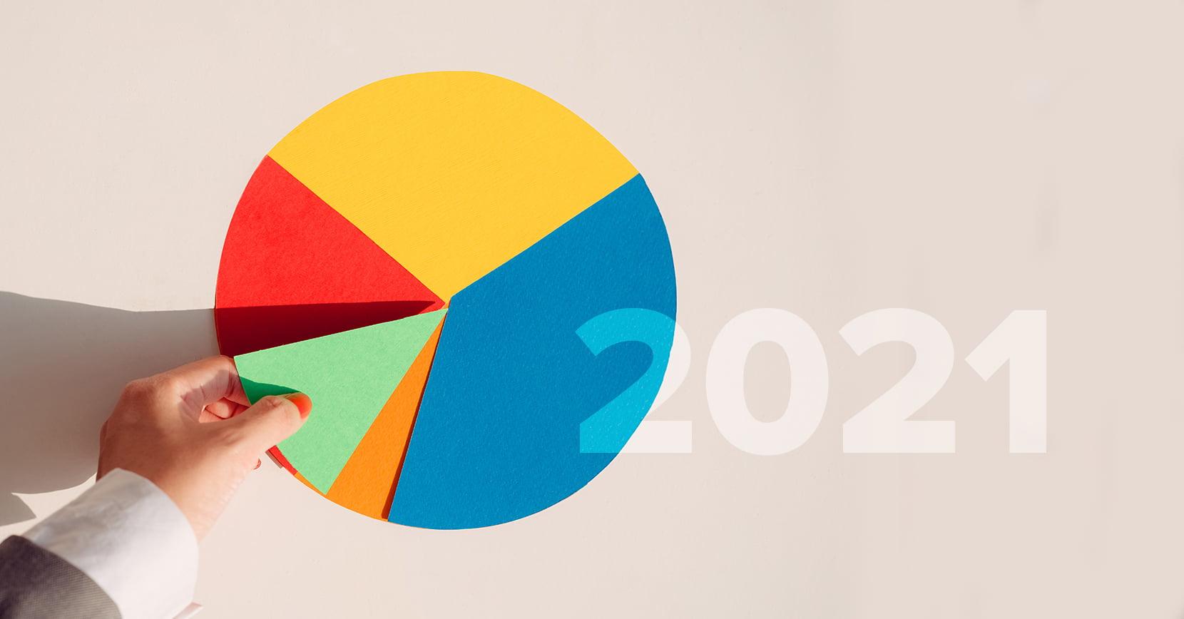 Orçamento do Estado para 2021: 18 temas principais